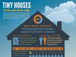 tiny house infographic