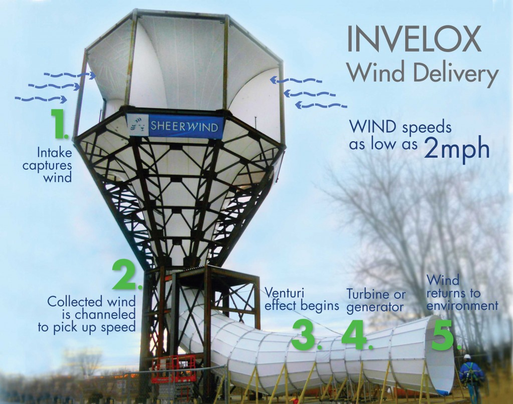 Sheerwind INVELOX Wind Turbine