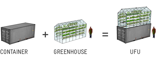 container_greenhouse_20foot_urban_farm_ufu