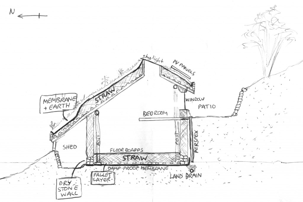 hobbit house plans drawing elevation