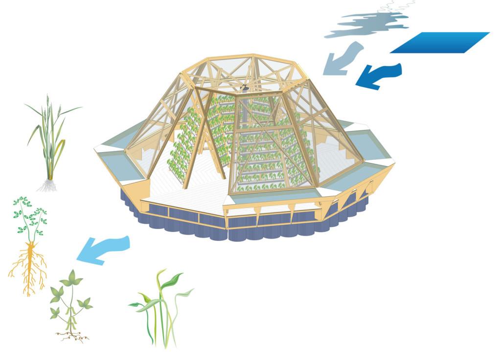 Jellyfish Barge Greenhouse
