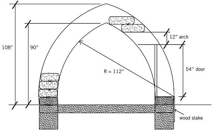 Earthbag dome plans